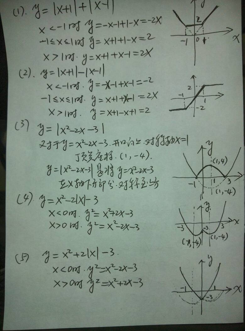 高中数学�:+���_高中数学函数题