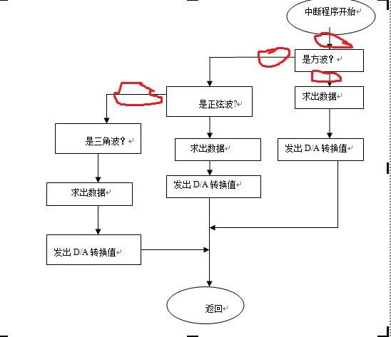 word如何快速画流程图_word怎么快速画流程图图片