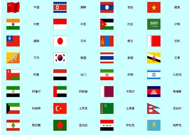 各个 国家的国旗和名称 名称 要英文和中文都有高清图片