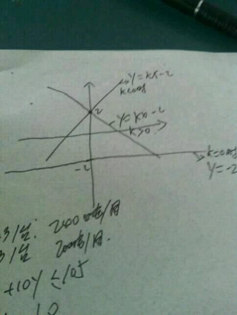 直�yaY�Y��&_0回答 如图,一次函数y=x 2的图像与坐标轴交于点a,b, 直线y=kx b过点