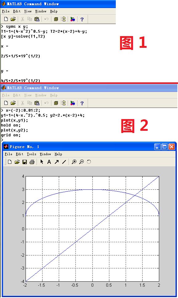 求直线与曲线的交点
