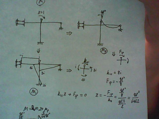 用力-美死_用力法计算图示超静定结构,并绘制弯矩图