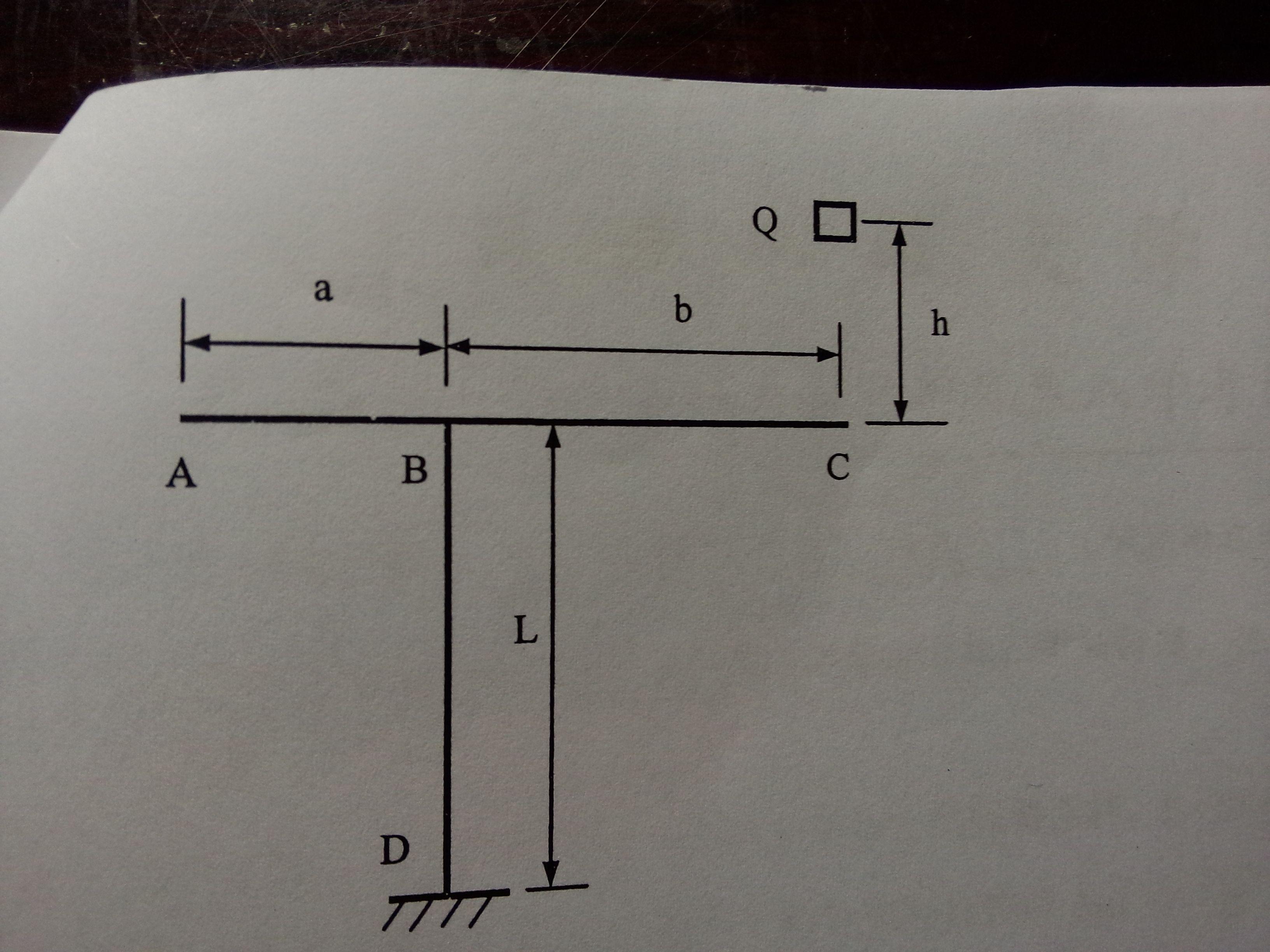 材料力学泊松比公式-材料力学公式|材料力学挠度计算公式|材料力学挠度公式|材料力学剪应力公式