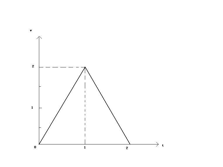 某质点做直线运动 位置坐标与对应时刻关系如