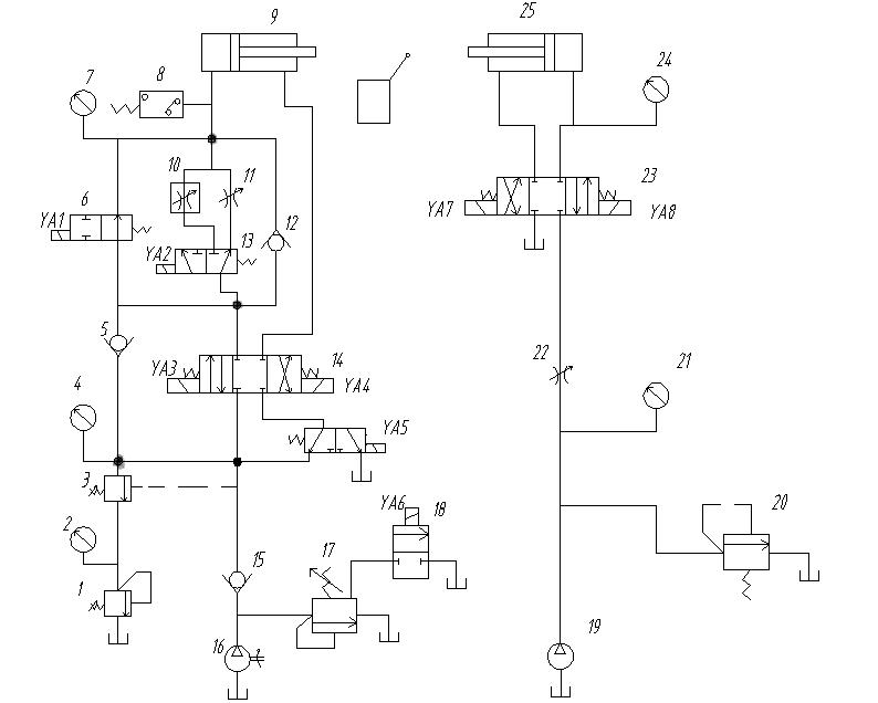 配置出plc,才有可能画出外电路,这个原路的电磁阀是有备用的或有事故图片