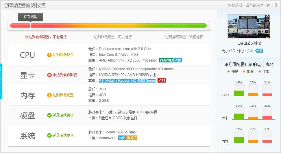Ati Mobility Radeon Hd 4300 Series Driver Windows 8.1 Download