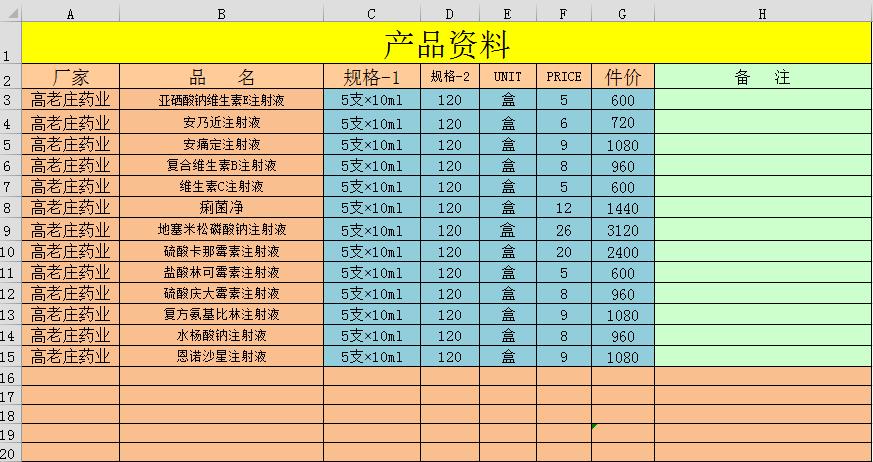 销售库情况统计表