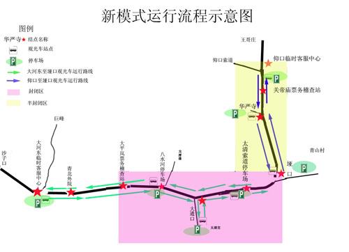 青岛崂山风景区南线