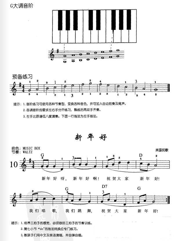 弹电子琴是对着五线谱弹好,还是对着简谱弹好?图片