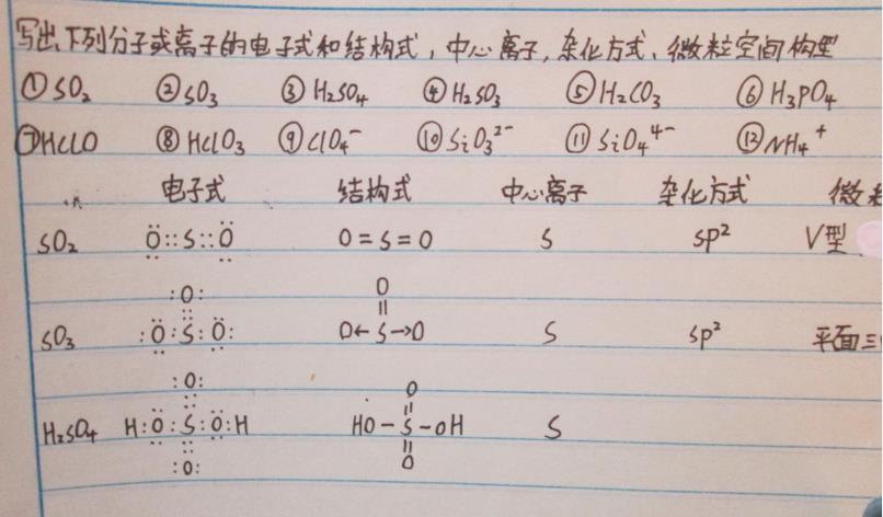 写出下列分子或离子的电子式和结构式,中心离子,杂化方式,空间构型图片