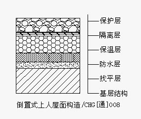 倒置式保温层屋面的常规做法图片