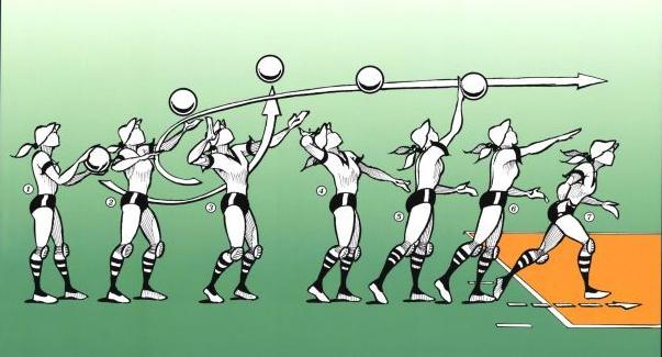 排球发球正面上手发飘球时易犯的错误及纠正方法 高清图片