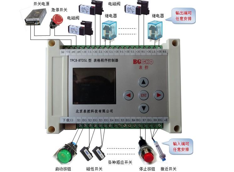 下图给你设置一个气缸循环3次的设置示例: 控制器接线可参考下图图片