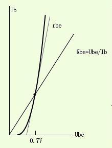 放大电路rb1
