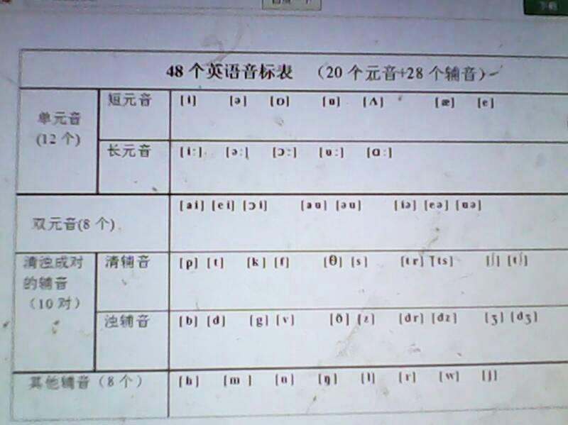 英语48个音标谐音-48个音标发音中文谐音_英语48个_48