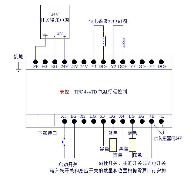 求电路图!两个点动开关,控制两个电磁阀的先后动作图片