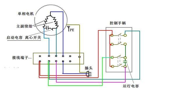 一般对于单相电容启动交流电机,与电容串联的那个绕组接.图片
