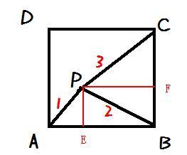 p带三个点是什么意思