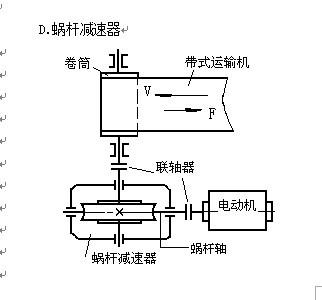 求涡轮蜗杆减速器设计装配图 零件图 说明书 设计参数 (322x300)-