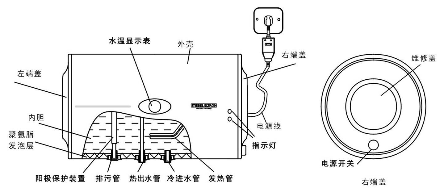 电热水器怎么用图解图片