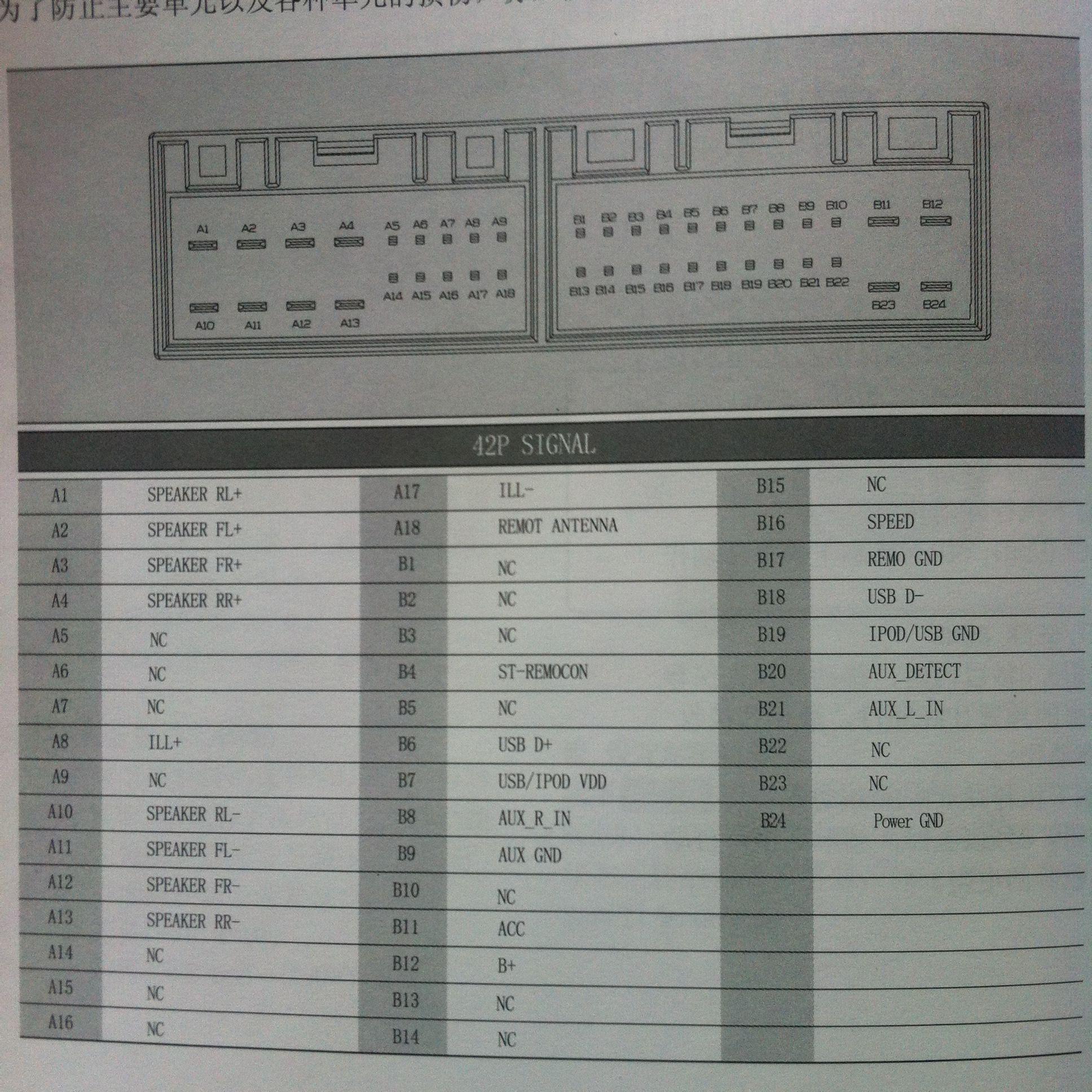 这是狮跑原装cd机 汽车cd电源线怎么接 b 和acc有 高清图片