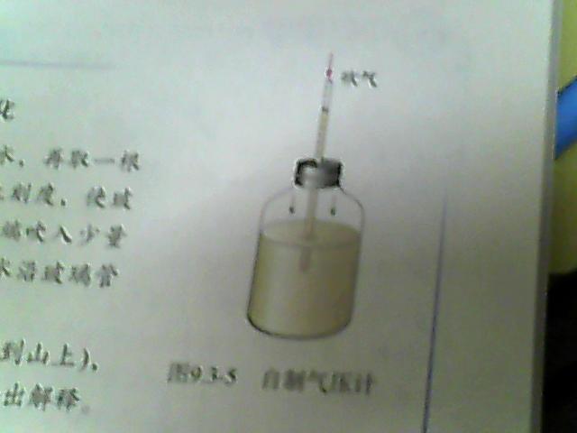 初中物理:小强利用图中所示的自制气压计研究大气压与图片