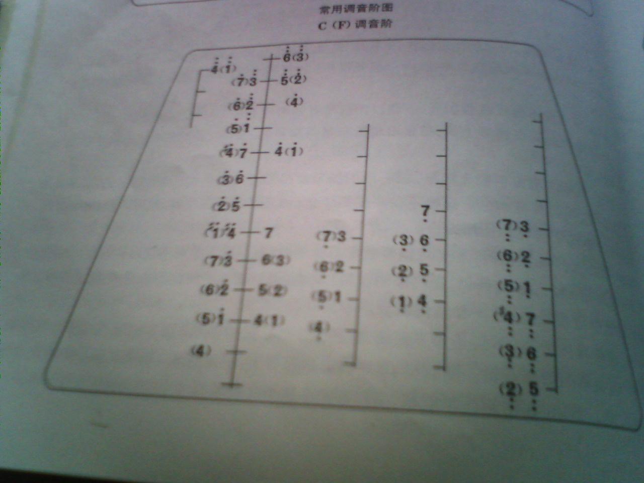扬琴音位排列表图片