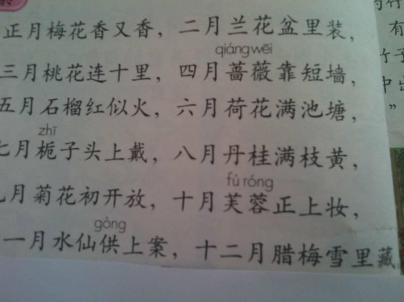 我不知道四年级语文下册的日积月累和古诗有什么?图片
