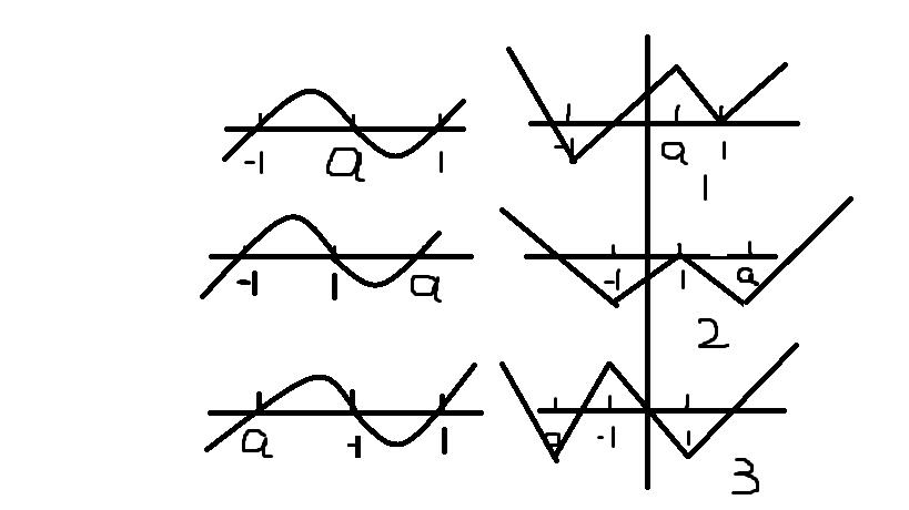 怎样在wps出数学题时画出几何图形?图片