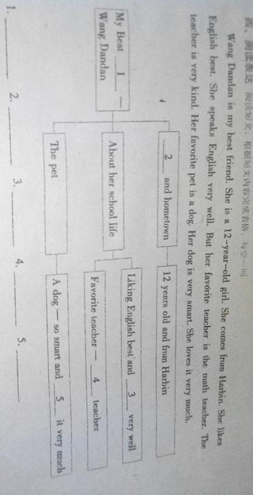 英语方法变否定句的句子和改一般疑问句的方法有哪些?亡初中生溺湖南图片