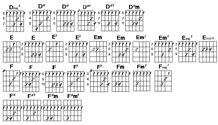 吉他1234567 吉他1234567 吉他左手入门指法图片