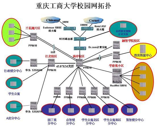 校园网ip地址与网络上的其他系统有v地址小班小兔过六一教案图片