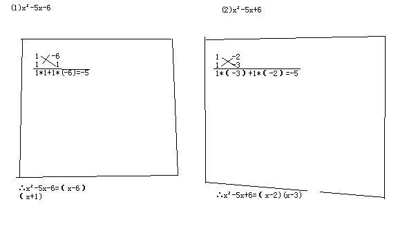 由整式的乘法(x+a)(x+b)=x²+ax+bx+ab=x²+(a+b)x+ab可知,x²+(a ...