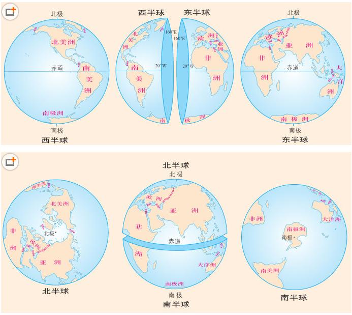 为什么要分南半球?北半球