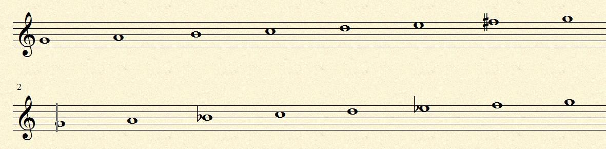 在五线谱写出g大调和g小调的音阶 怎么画五线谱 最好有图图片