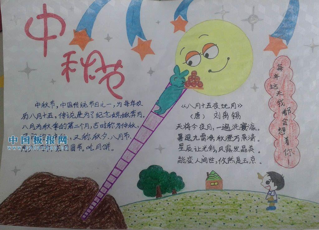 中秋,国庆节手抄报内容.急