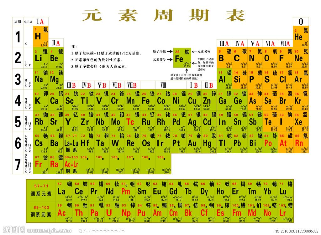 漢字 漢字 6 : 化学元素周期表图下载_百度知道