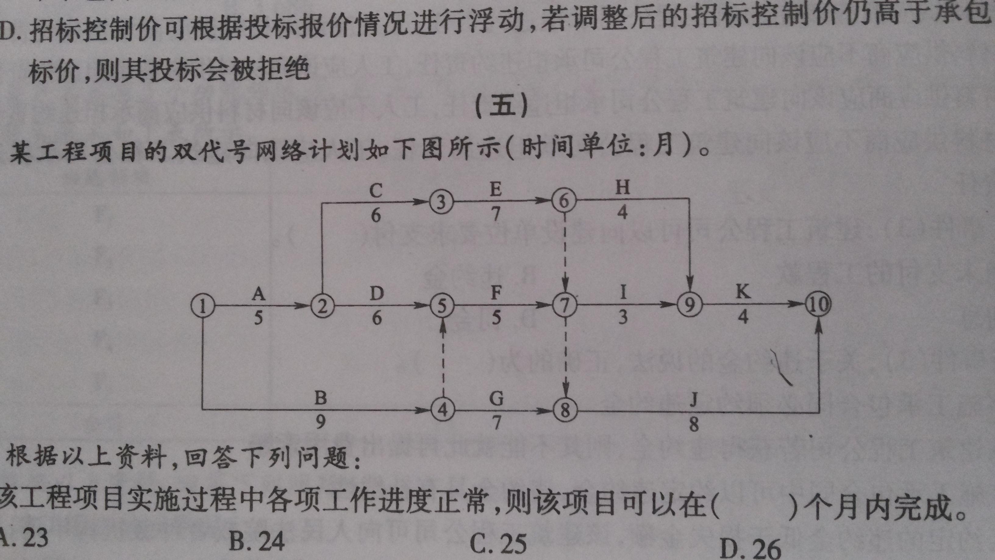 关于工程双代号网络图(初学者的疑问)图片