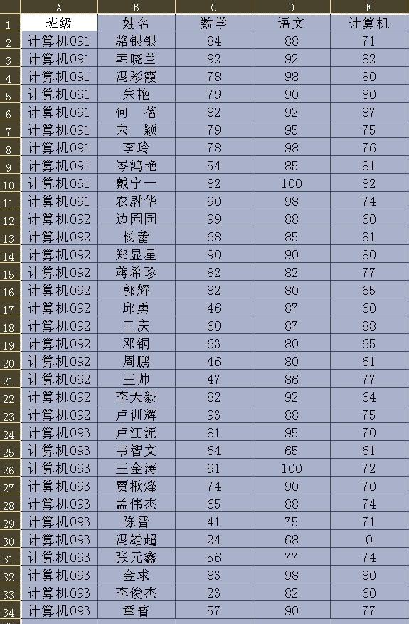 excel2003分类汇总图片