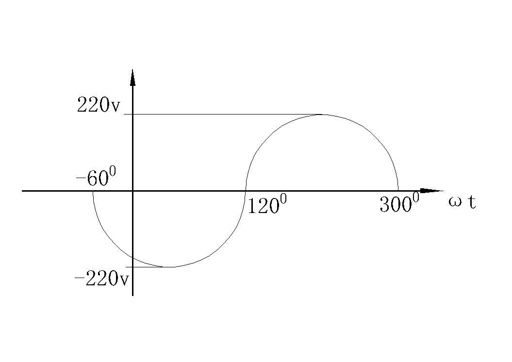 07正弦交流电的基本概念图片