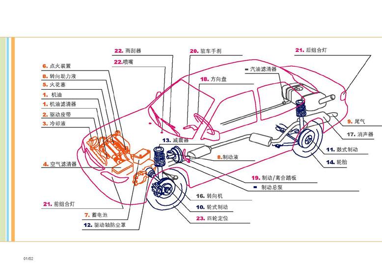 汽车内部结构图_百度知道
