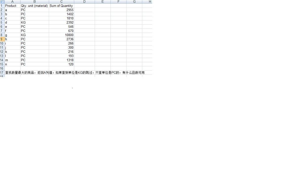 "kg"",0,c2) 下拉复制 查找函数公式为: =index(a2:a15,match(max图片"