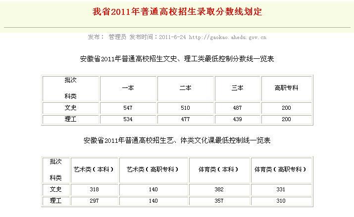 2011年广东我的高考成绩刚过2a线1分,要填报志愿或高中上的了2a录取学校深圳分数线2014图片