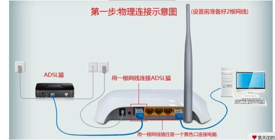 腾达wifi无线路由器怎么连接设置在电脑上???求高手《不懂的不要乱说哦,看清楚提问了?》