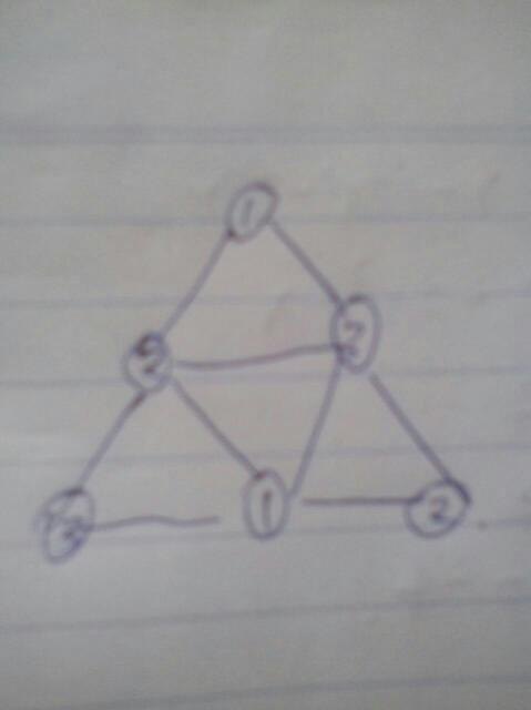 每个圆圈里添上一个一位数字中的质数,使得每个三角形图片