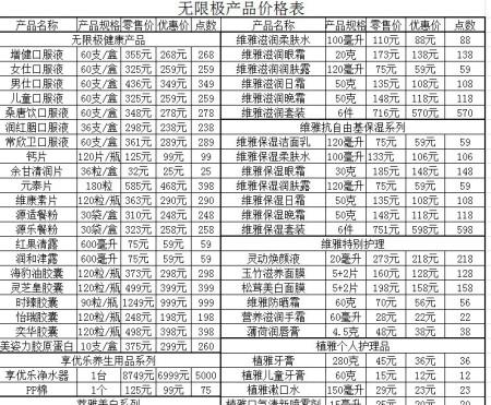 无限极产品价格表2015图片