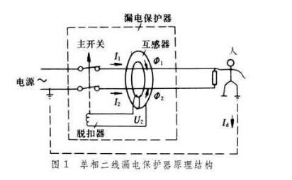成人色情剹�n_在漏保内部有一个零序电流互感器,也就是一个环形磁铁,电源的l线和n线