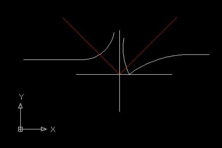 �y�k�.#�+�y����yki�f�x�_已知函数f(x)=|1-1/x|(x≠0),g(x)=k|x|(x∈r),其中k为实数 若函数y=f