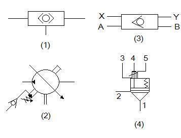 这些液压符号的作用图片