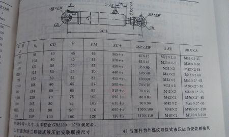 液压缸的初始安装尺寸怎样确定图片